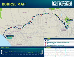 Los Angeles Marathon 2017 Course