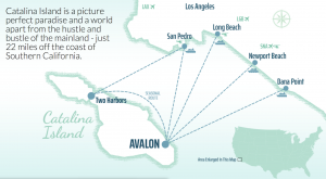 Distance from Los Angeles to Catalina